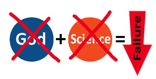 Rejection of God Leads to Rejection of Science (and Common Sense)