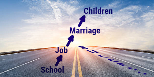 """Marriage and the """"Success Sequence"""""""